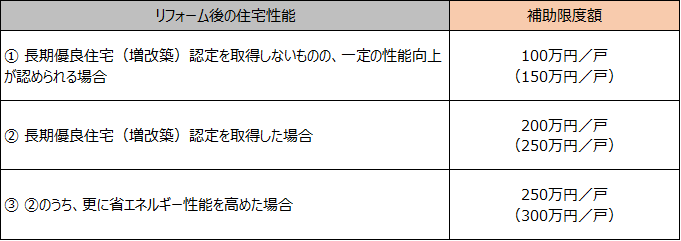 f:id:suumo_reform:20181122175748p:plain