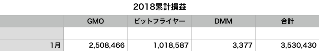 f:id:suusanblog:20180202162545p:plain