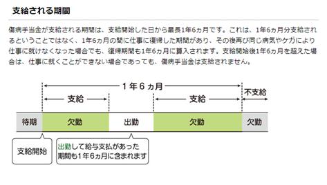 f:id:suusansp:20200114161704p:plain