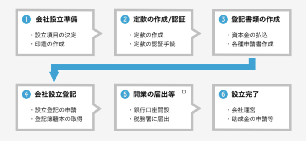 f:id:suwajun111:20170904135514p:plain