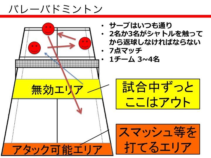 f:id:suwamika:20171211222617j:plain