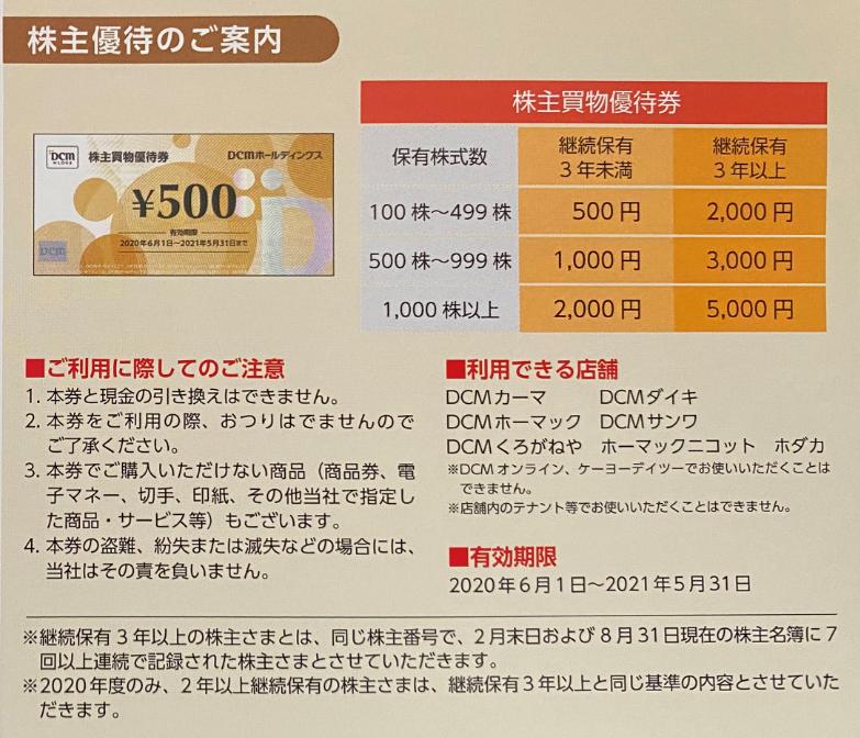 f:id:suyasuya-chama:20200530083922p:plain