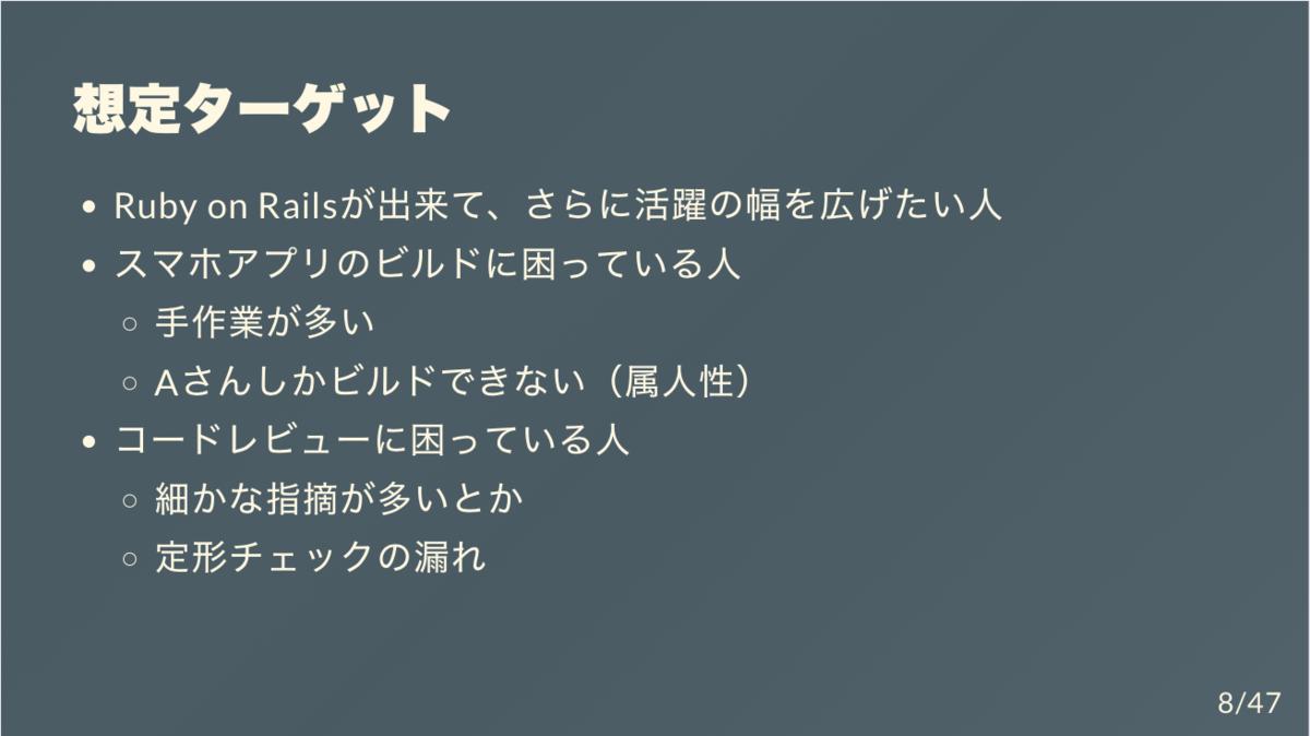 f:id:suzaku114:20200126165939p:plain