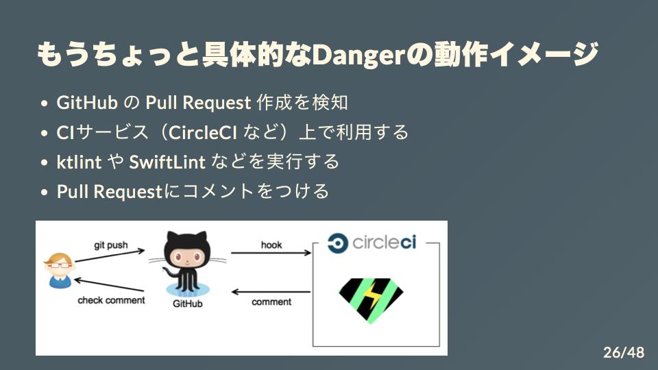 f:id:suzaku114:20200208150820p:plain