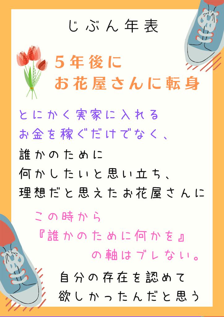 f:id:suzu-amayadori:20200826112343p:image