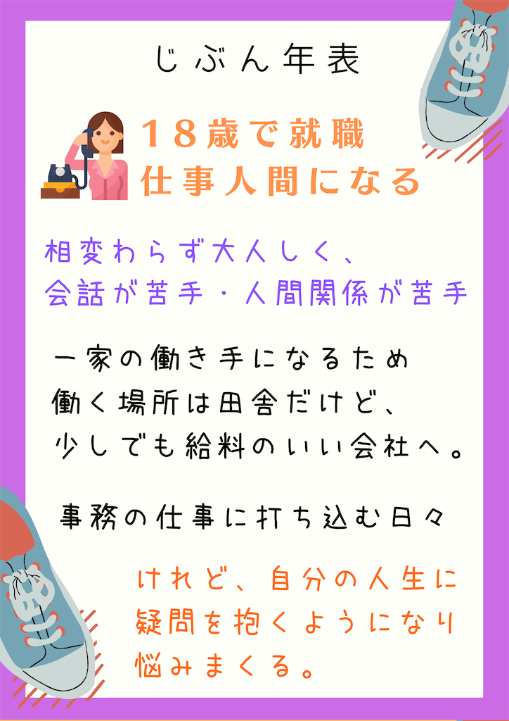 f:id:suzu-amayadori:20200826112347p:image
