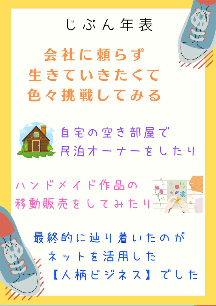 f:id:suzu-amayadori:20200826112351p:image