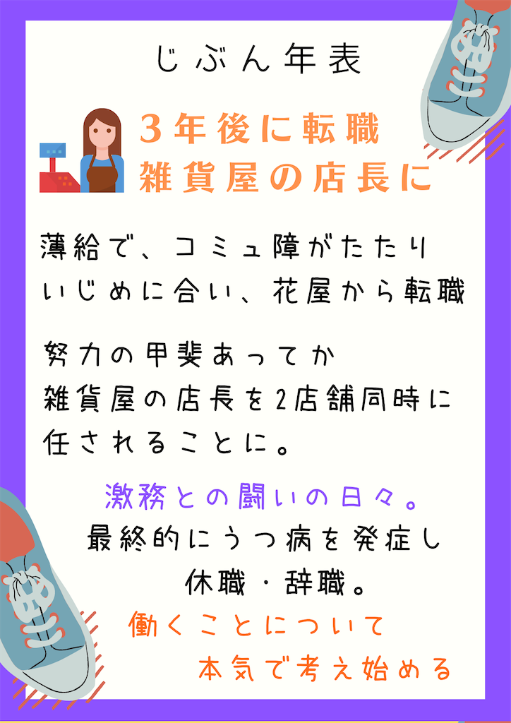 f:id:suzu-amayadori:20200826112355p:image