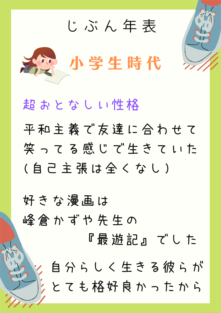 f:id:suzu-amayadori:20200826112400p:image