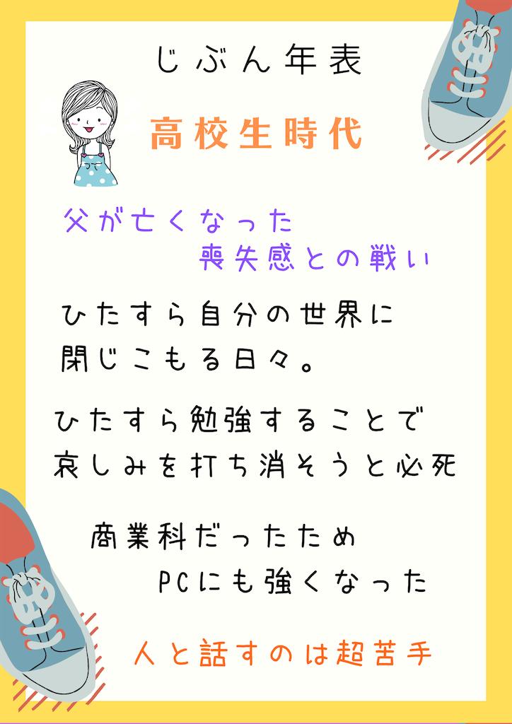 f:id:suzu-amayadori:20200826112404p:image