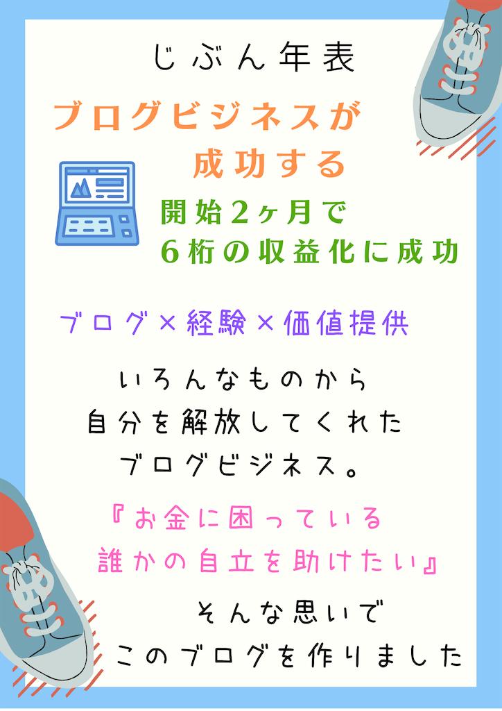 f:id:suzu-amayadori:20200826112409p:image