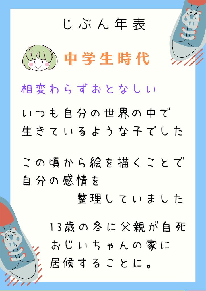 f:id:suzu-amayadori:20200826112413p:image