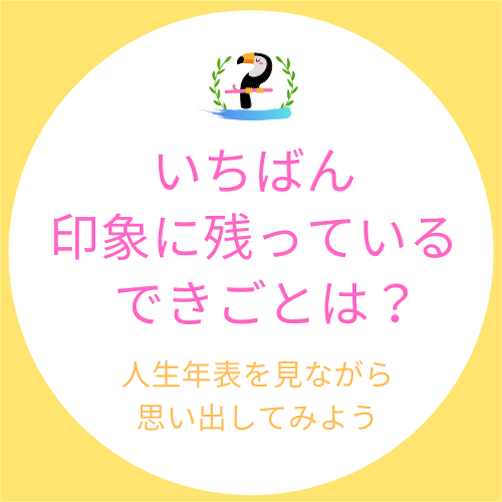 f:id:suzu-amayadori:20200826113452p:image
