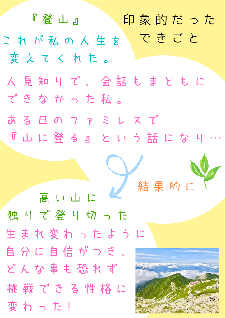 f:id:suzu-amayadori:20200826114159p:image