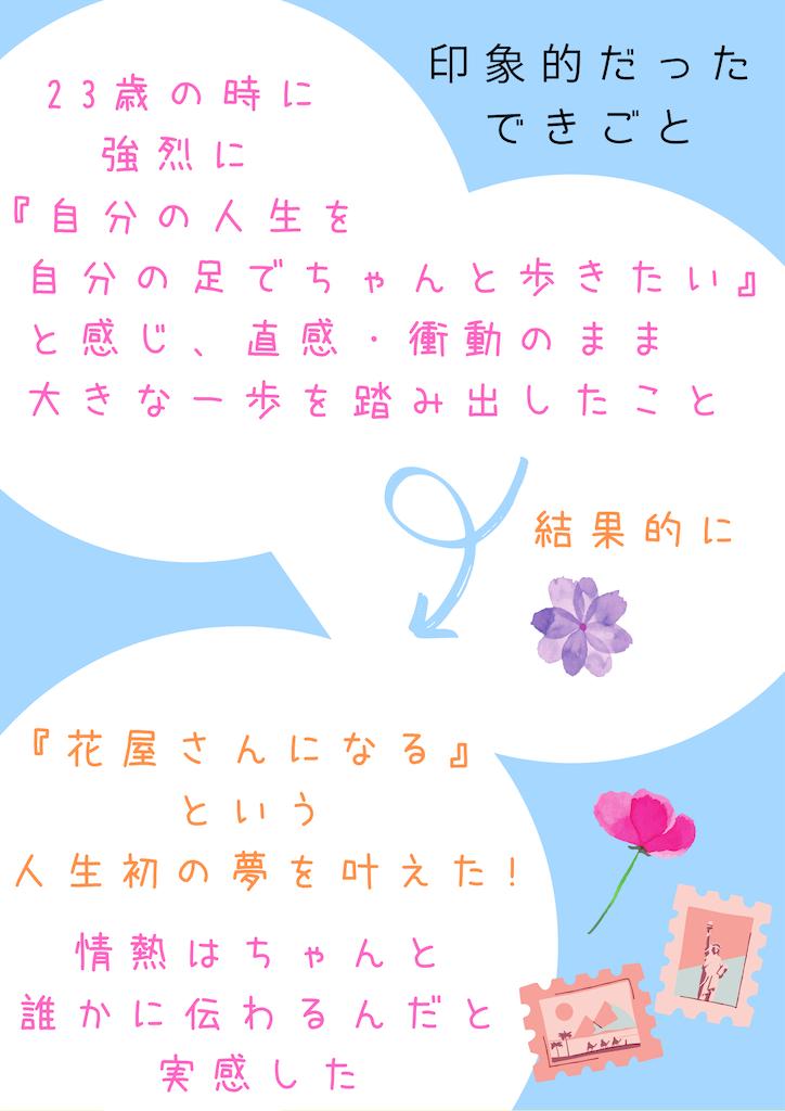 f:id:suzu-amayadori:20200826114203p:image