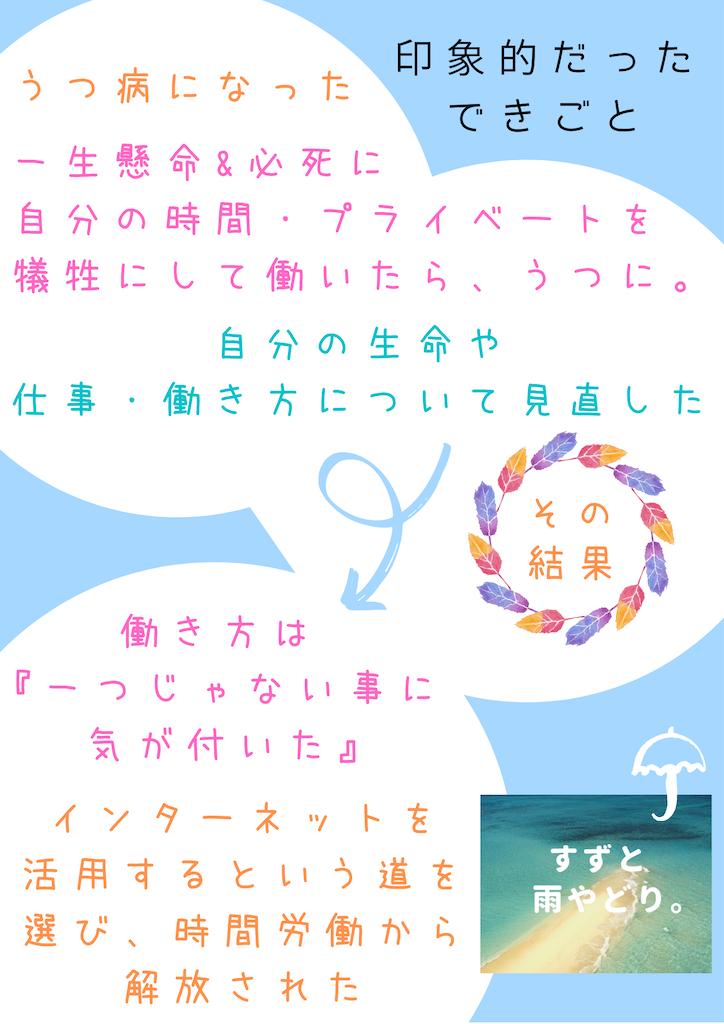 f:id:suzu-amayadori:20200826114208p:image
