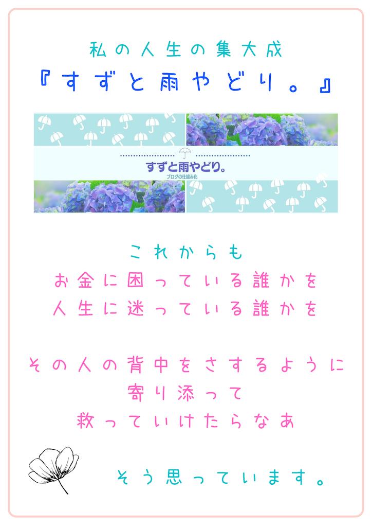 f:id:suzu-amayadori:20200826120116p:image