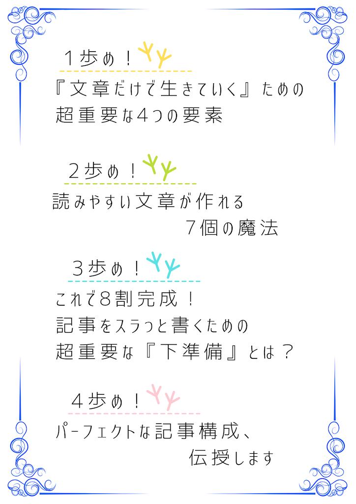 f:id:suzu-amayadori:20210203200458p:image
