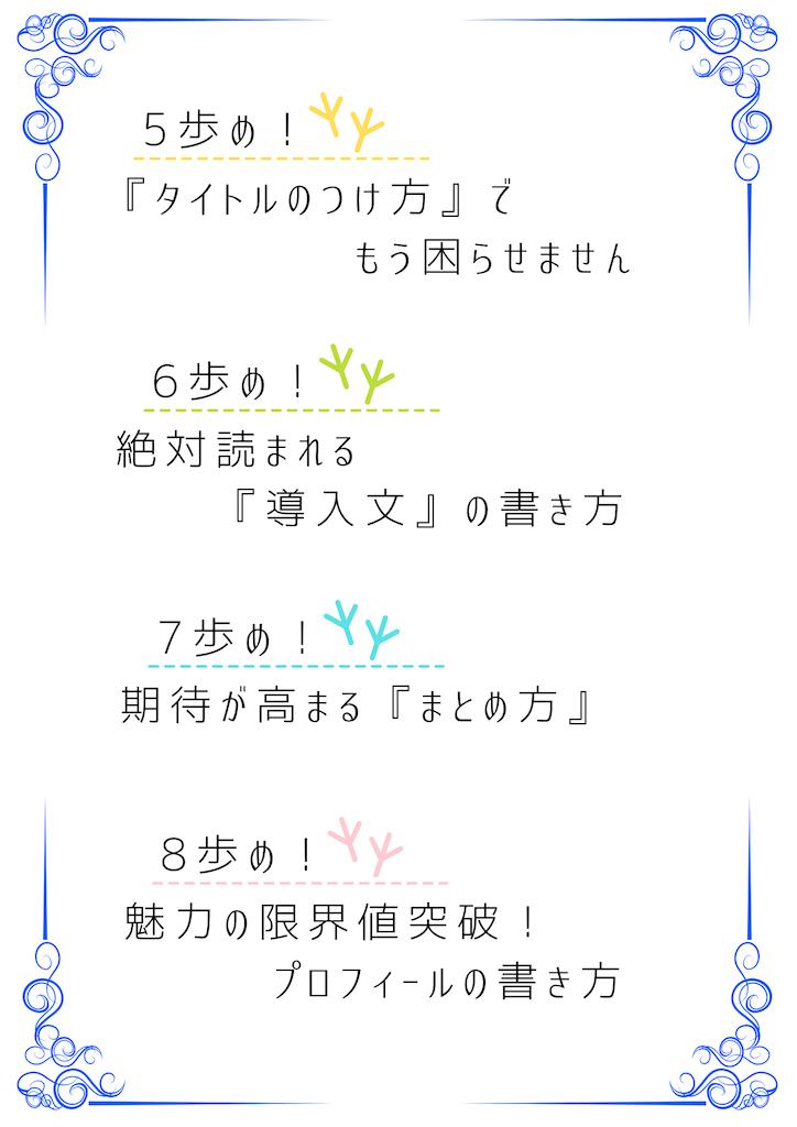 f:id:suzu-amayadori:20210203200513p:image