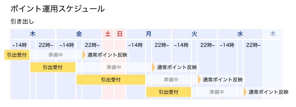 f:id:suzu1985:20181103002141p:plain