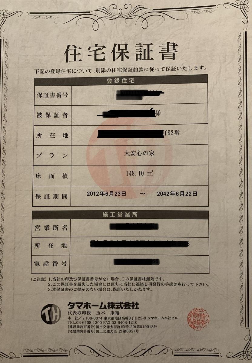 f:id:suzu20132013:20210515213258j:plain
