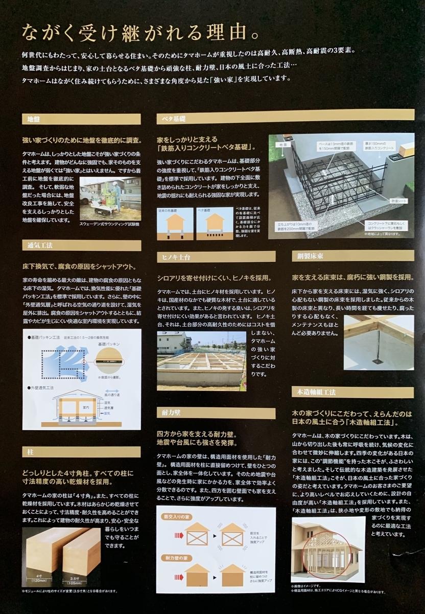 f:id:suzu20132013:20210610171304j:plain