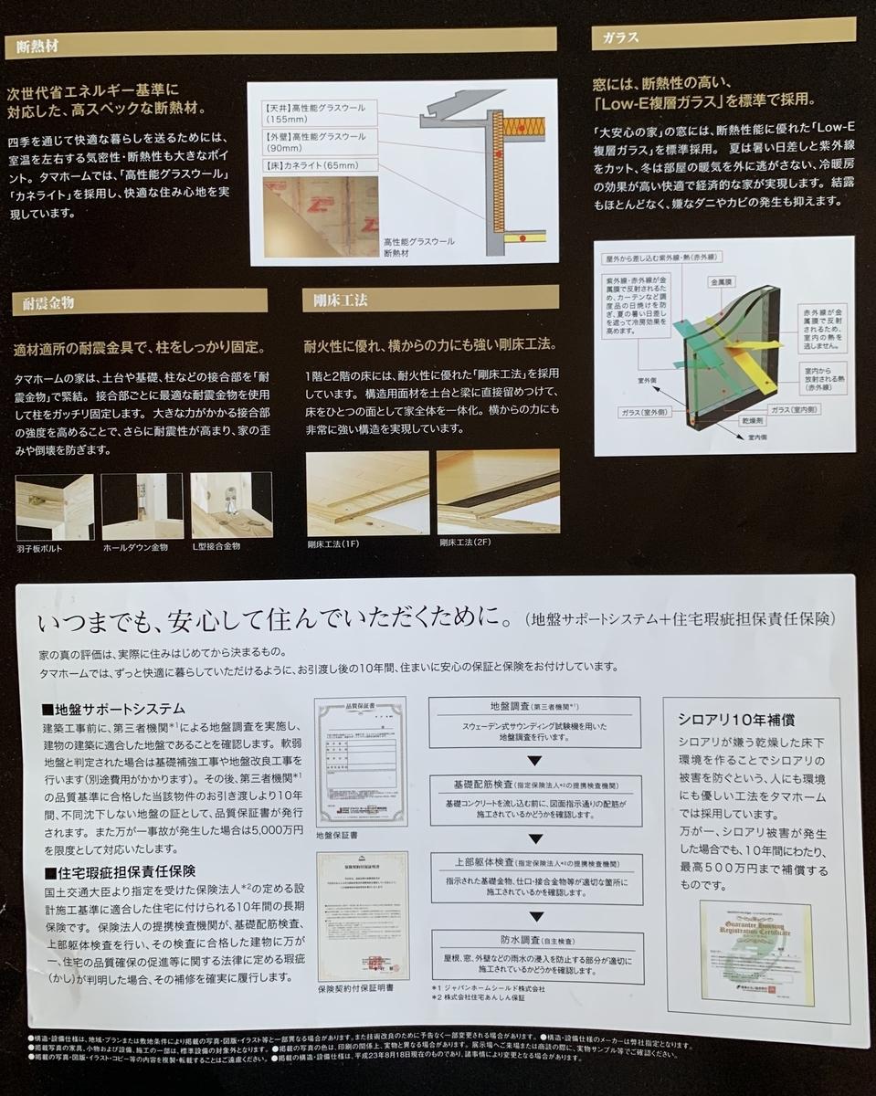 f:id:suzu20132013:20210610171325j:plain