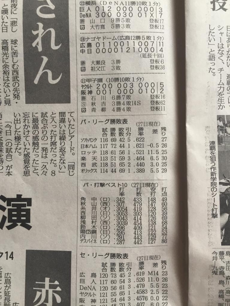 f:id:suzuka-mieken:20160829073844j:plain