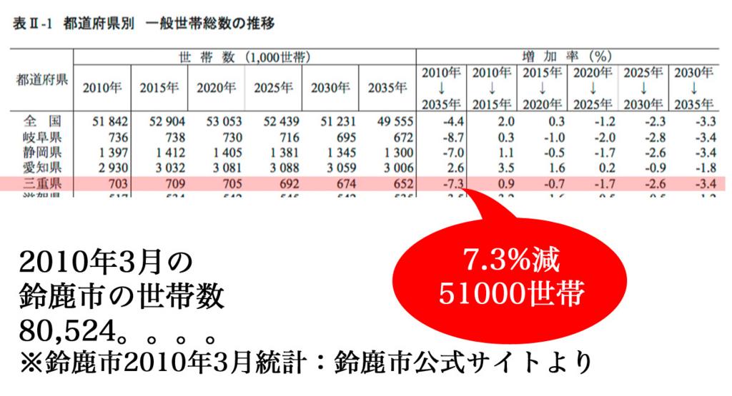 f:id:suzuka-mieken:20170426121228j:plain