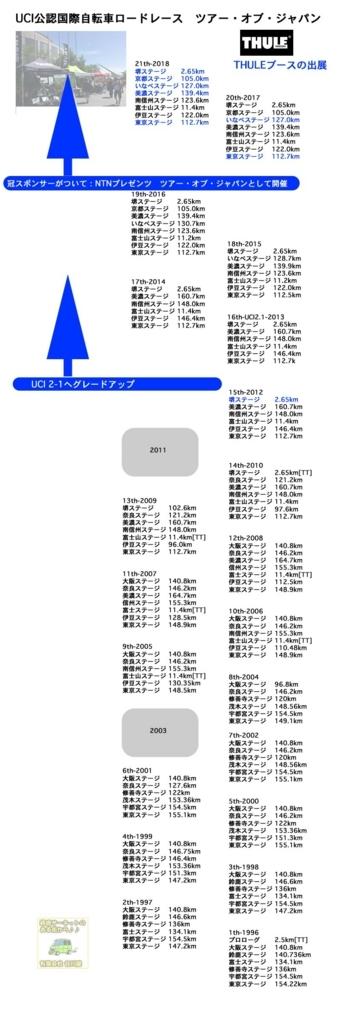 f:id:suzuka-mieken:20180607170728j:plain