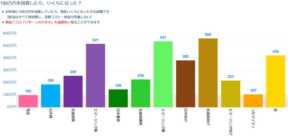 f:id:suzuka-npb:20190919134442p:plain