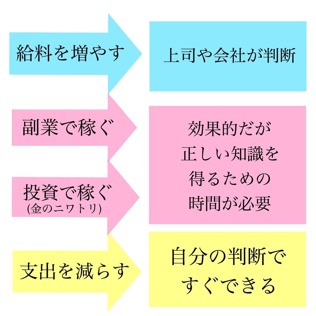f:id:suzuka-npb:20190920140831j:plain