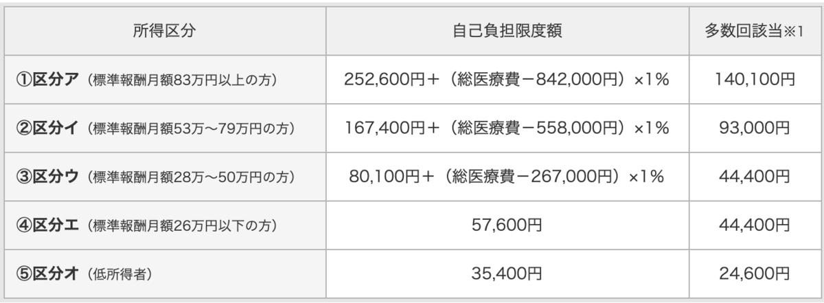 f:id:suzuka-npb:20190923153809p:plain