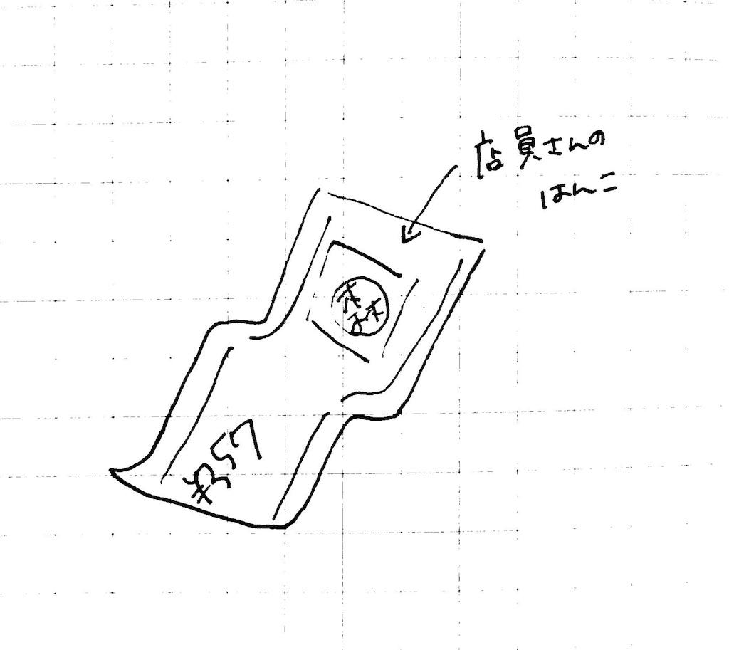 f:id:suzukanaco:20180313075211j:image