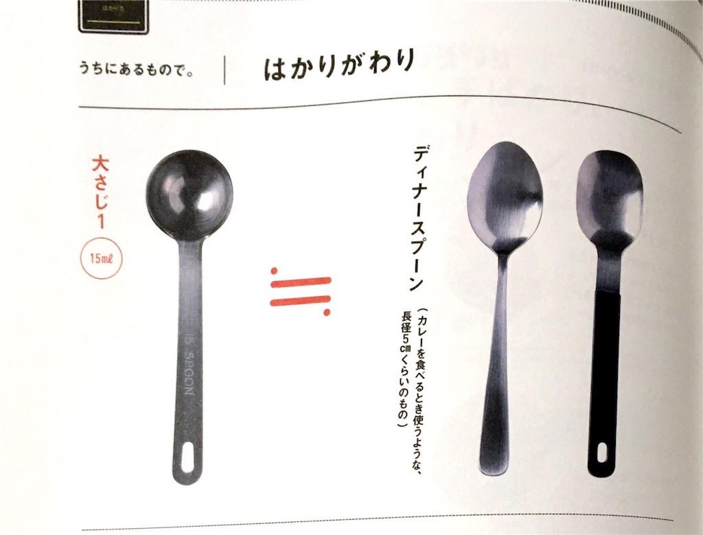 f:id:suzukanaco:20180409010630j:image