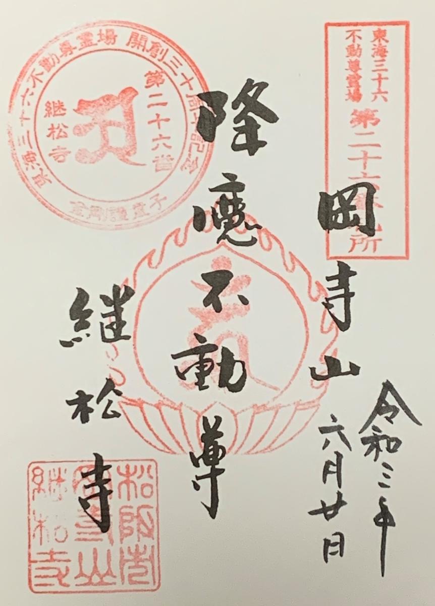 f:id:suzukasjp:20210705151217j:plain