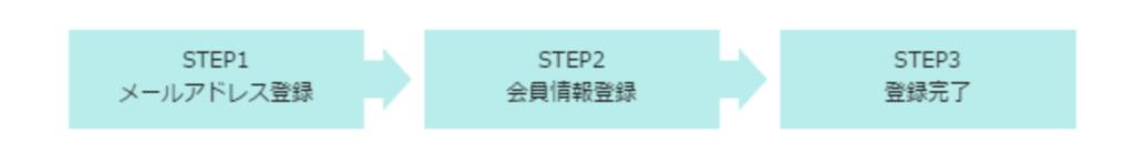 f:id:suzukaya_jp:20181123131952p:plain