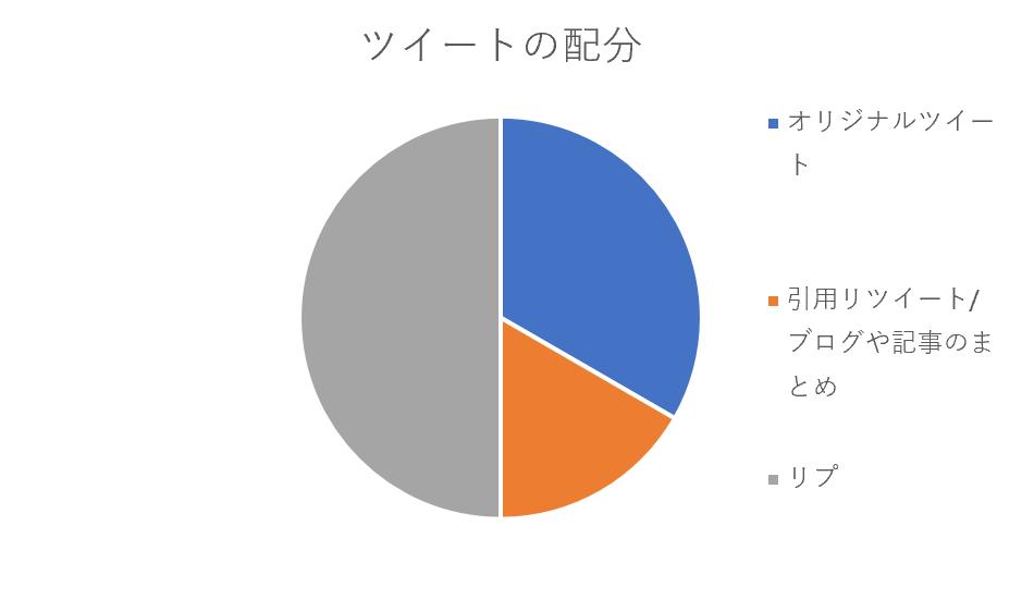 f:id:suzukaya_jp:20181125123615p:plain