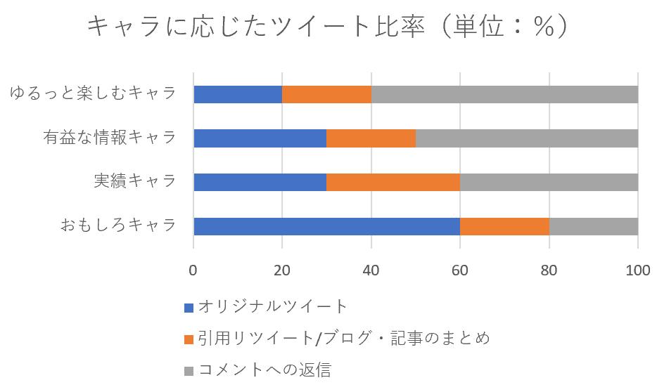 f:id:suzukaya_jp:20181125123659p:plain
