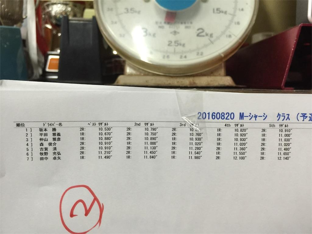 f:id:suzuki-goose350:20160821015411j:image