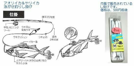 f:id:suzuki-goose350:20180614171450j:image