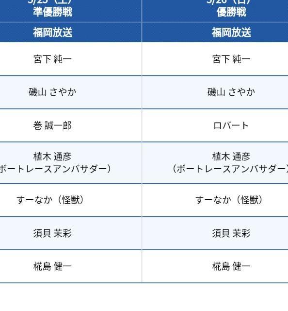 f:id:suzuki-goose350:20190527000235j:image