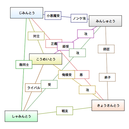 f:id:suzuki_kazuyoshi:20071004111430p:image