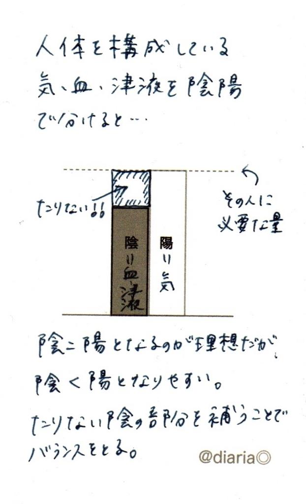 f:id:suzukiaya:20180206235014j:plain
