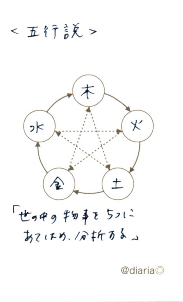 f:id:suzukiaya:20180222060507j:plain