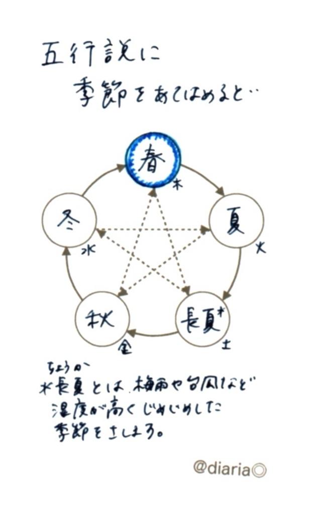 f:id:suzukiaya:20180222060533j:plain