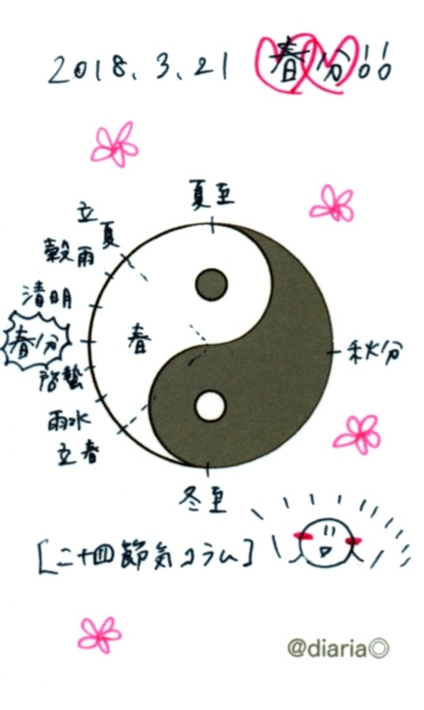 f:id:suzukiaya:20180322112519j:plain