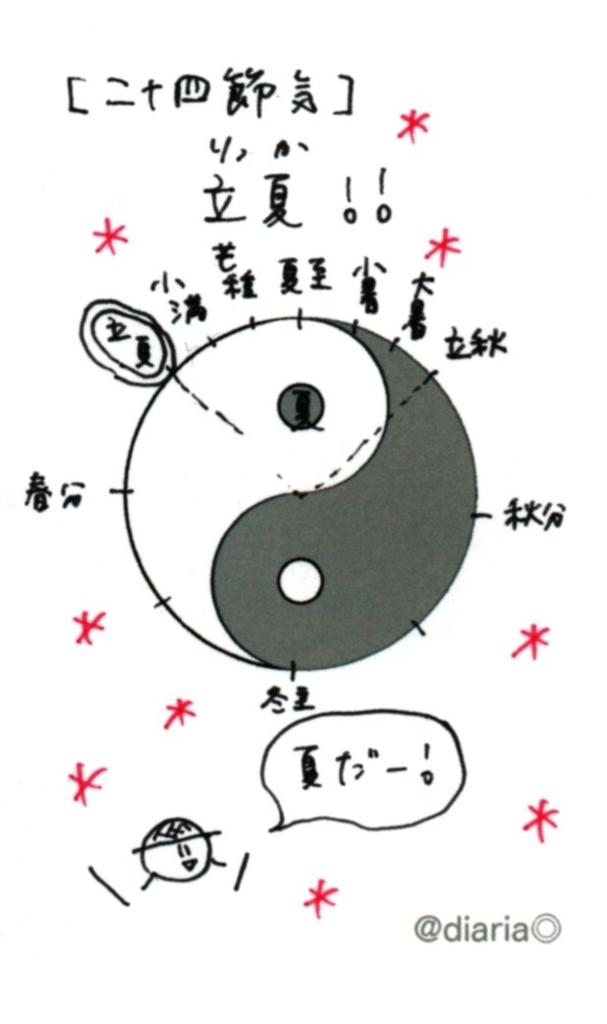 f:id:suzukiaya:20180507002117j:plain