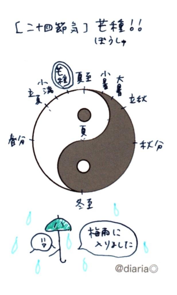 f:id:suzukiaya:20180611133505j:plain