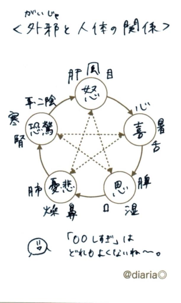 f:id:suzukiaya:20180621133540j:plain